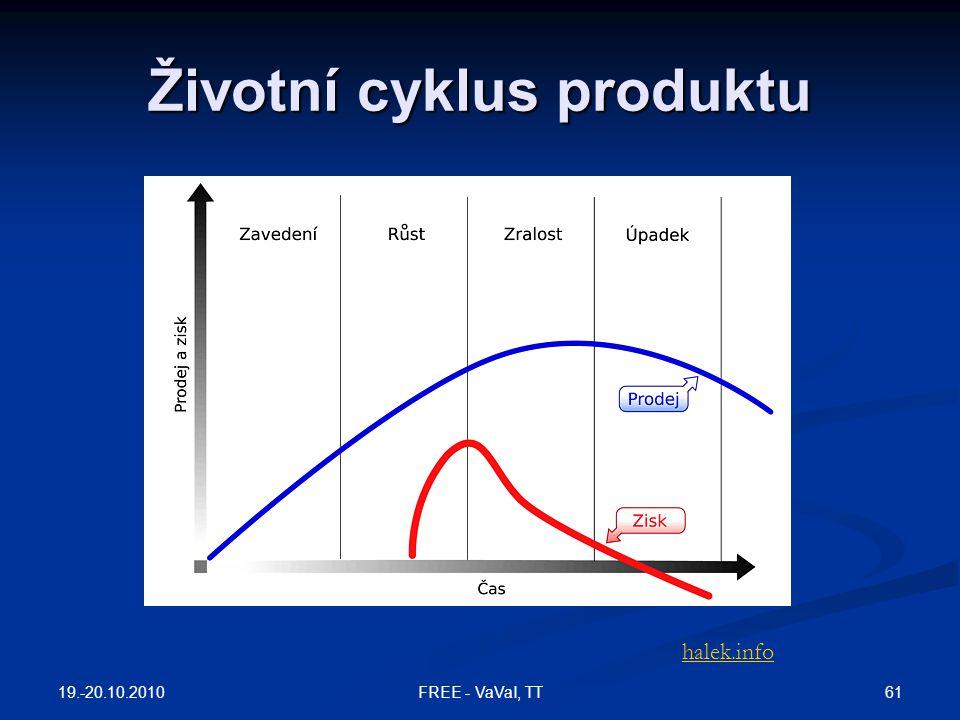 Životní cyklus produktu halek.info 19.-20.10.2010 61FREE - VaVaI, TT