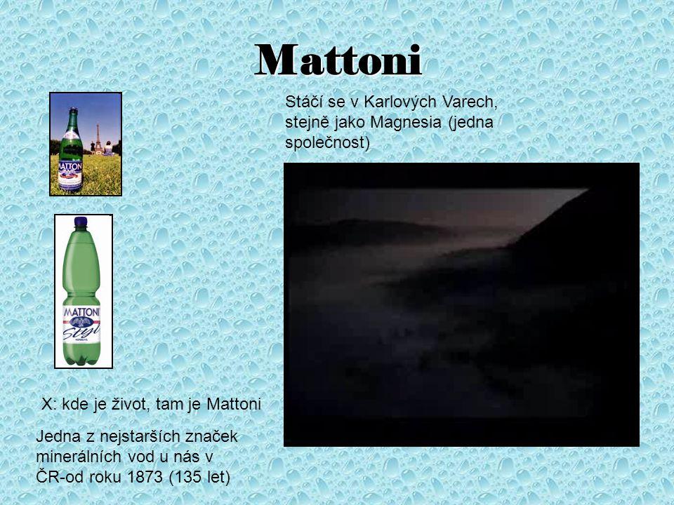 Mattoni Stáčí se v Karlových Varech, stejně jako Magnesia (jedna společnost) X: kde je život, tam je Mattoni Jedna z nejstarších značek minerálních vo