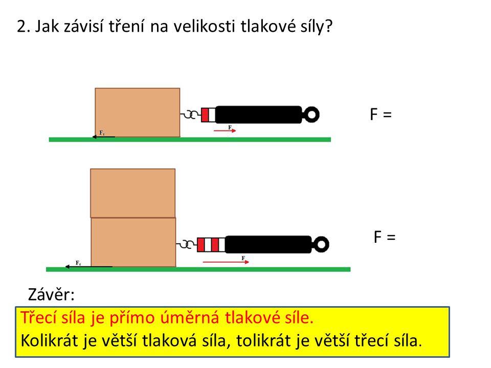 2.Jak závisí tření na velikosti tlakové síly. F = Závěr: Třecí síla je přímo úměrná tlakové síle.