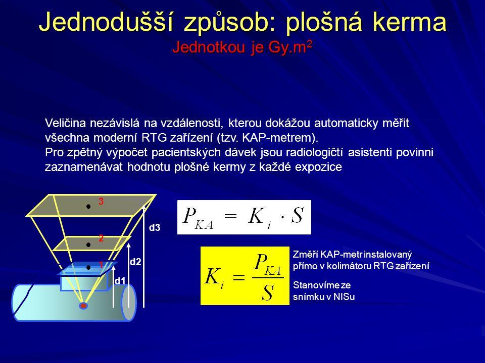 Jednodušší způsob: plošná kerma Jednotkou je Gy.m 2 Veličina nezávislá na vzdálenosti, kterou dokážou automaticky měřit všechna moderní RTG zařízení (