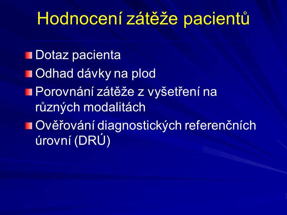 Hodnocení zátěže pacientů Dotaz pacienta Odhad dávky na plod Porovnání zátěže z vyšetření na různých modalitách Ověřování diagnostických referenčních