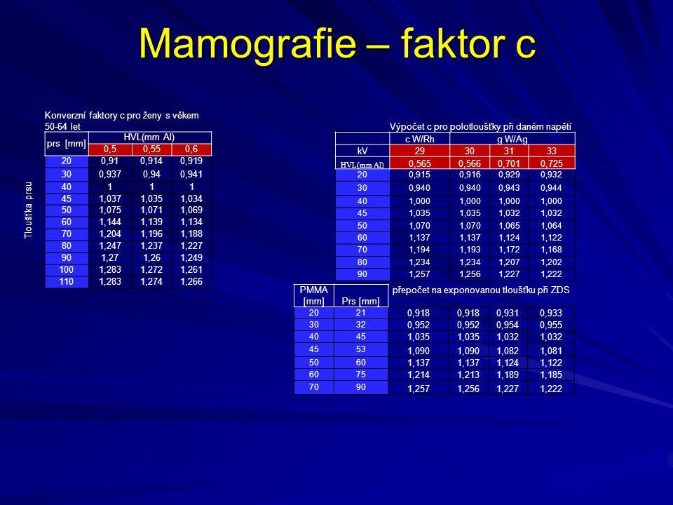 Mamografie – faktor c Konverzní faktory c pro ženy s věkem 50-64 let prs [mm] HVL(mm Al) Tloušťka prsu 0,50,550,6 200,910,9140,919 300,9370,940,941 40