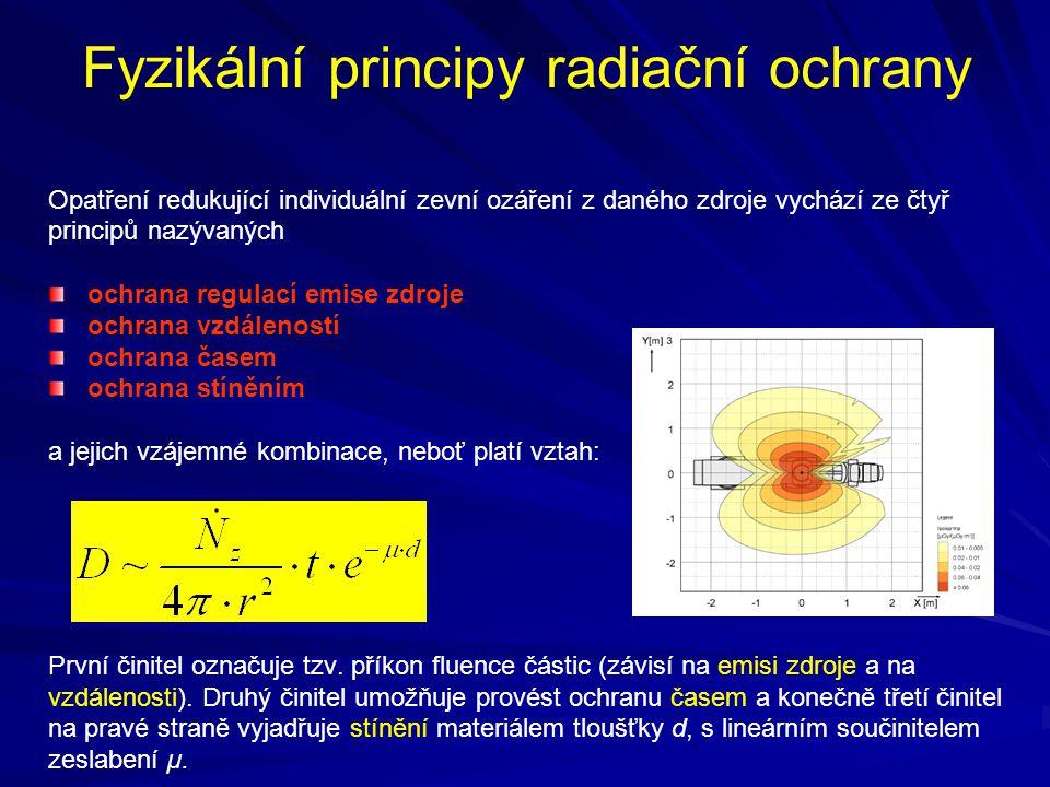 Fyzikální principy radiační ochrany Opatření redukující individuální zevní ozáření z daného zdroje vychází ze čtyř principů nazývaných ochrana regulac
