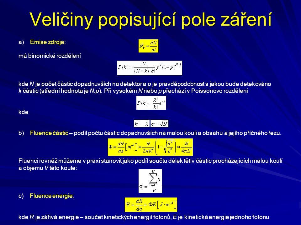 Veličiny popisující pole záření a) Emise zdroje: má binomické rozdělení kde N je počet částic dopadnuvších na detektor a p je pravděpodobnost s jakou