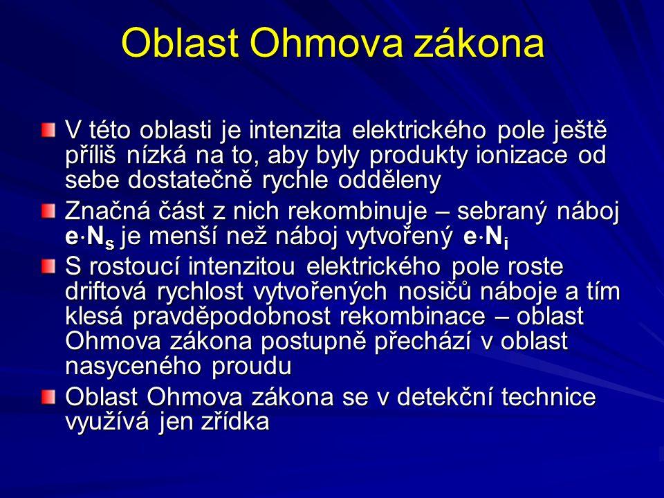 Oblast Ohmova zákona V této oblasti je intenzita elektrického pole ještě příliš nízká na to, aby byly produkty ionizace od sebe dostatečně rychle oddě