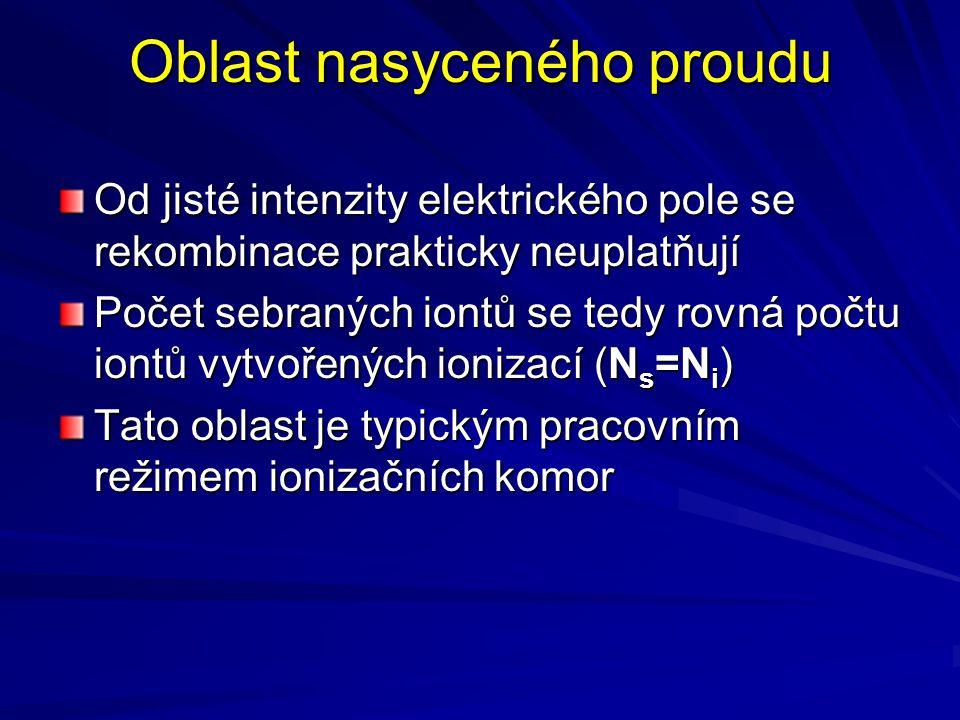 Oblast nasyceného proudu Od jisté intenzity elektrického pole se rekombinace prakticky neuplatňují Počet sebraných iontů se tedy rovná počtu iontů vyt