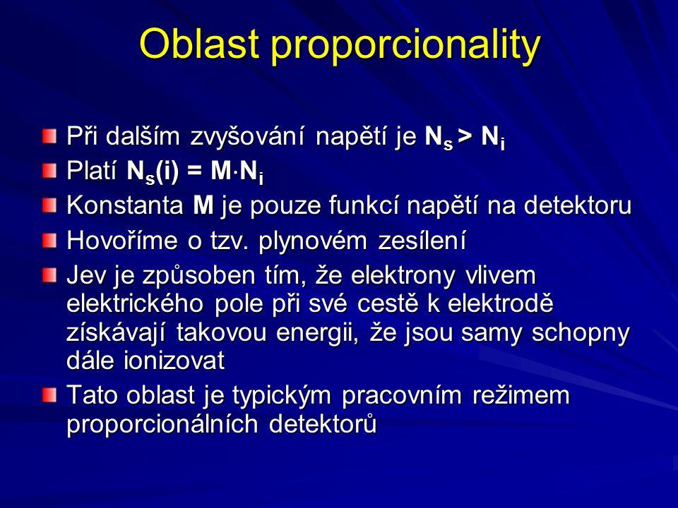 Oblast proporcionality Při dalším zvyšování napětí je N s > N i Platí N s (i) = M  N i Konstanta M je pouze funkcí napětí na detektoru Hovoříme o tzv