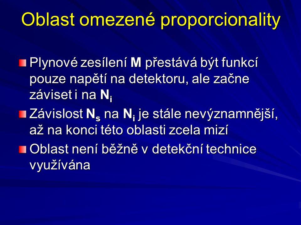Oblast omezené proporcionality Plynové zesílení M přestává být funkcí pouze napětí na detektoru, ale začne záviset i na N i Závislost N s na N i je st