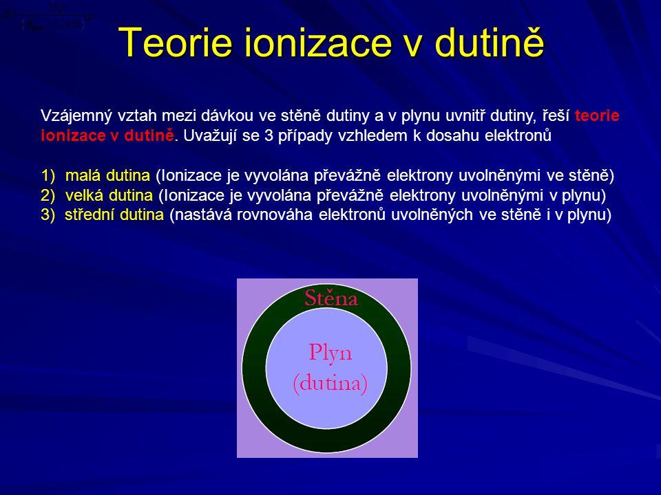 Teorie ionizace v dutině Vzájemný vztah mezi dávkou ve stěně dutiny a v plynu uvnitř dutiny, řeší teorie ionizace v dutině. Uvažují se 3 případy vzhle