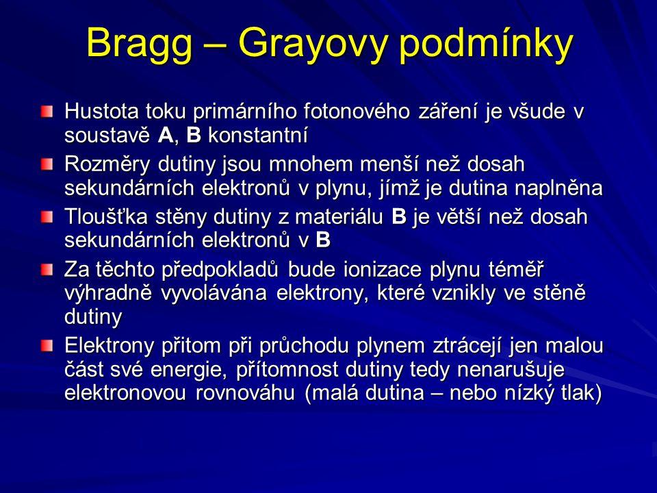 Bragg – Grayovy podmínky Hustota toku primárního fotonového záření je všude v soustavě A, B konstantní Rozměry dutiny jsou mnohem menší než dosah seku