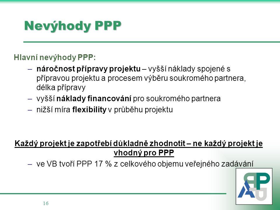 16 Nevýhody PPP Hlavní nevýhody PPP: –náročnost přípravy projektu – vyšší náklady spojené s přípravou projektu a procesem výběru soukromého partnera, délka přípravy –vyšší náklady financování pro soukromého partnera –nižší míra flexibility v průběhu projektu Každý projekt je zapotřebí důkladně zhodnotit – ne každý projekt je vhodný pro PPP –ve VB tvoří PPP 17 % z celkového objemu veřejného zadávání