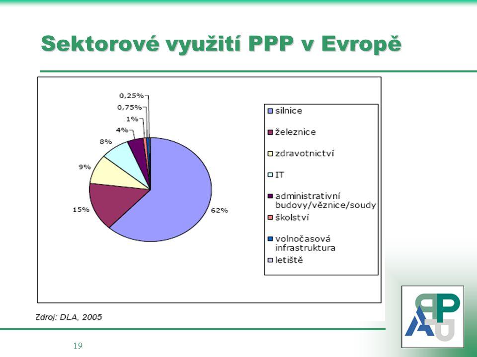 19 Sektorové využití PPP v Evropě