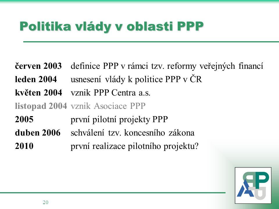 20 Politika vlády v oblasti PPP červen 2003definice PPP v rámci tzv.