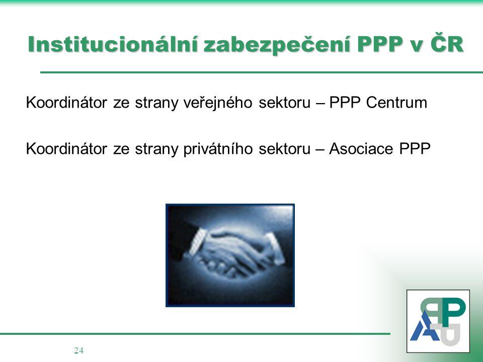 24 Institucionální zabezpečení PPP v ČR Koordinátor ze strany veřejného sektoru – PPP Centrum Koordinátor ze strany privátního sektoru – Asociace PPP