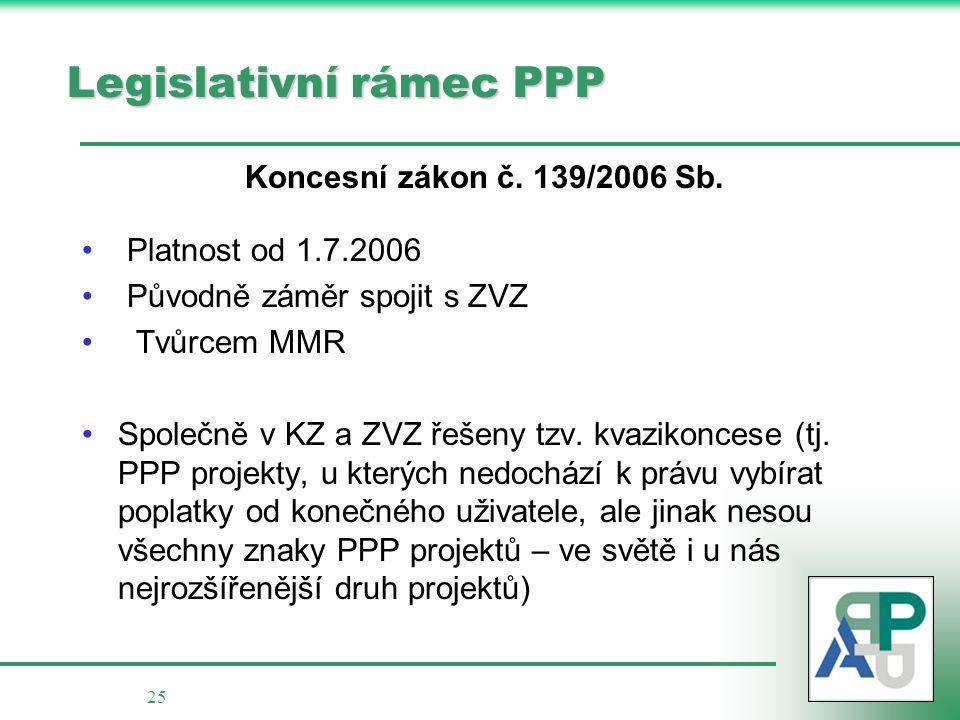 25 Legislativní rámec PPP Koncesní zákon č.139/2006 Sb.