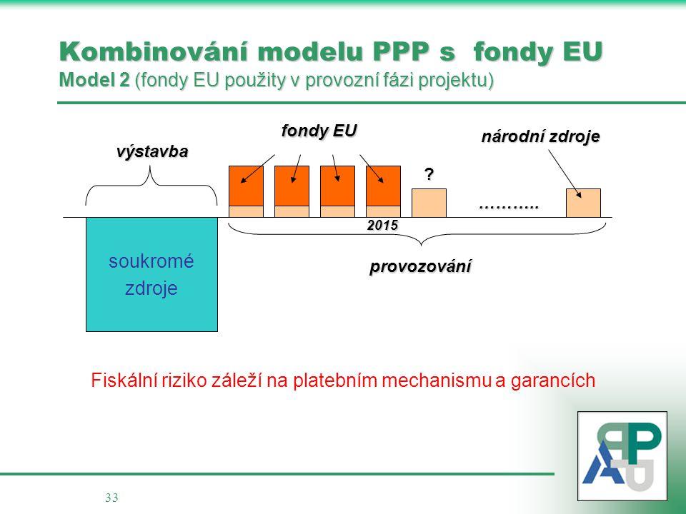 33 Kombinování modelu PPP s fondy EU Model 2 (fondy EU použity v provozní fázi projektu) výstavba ………..