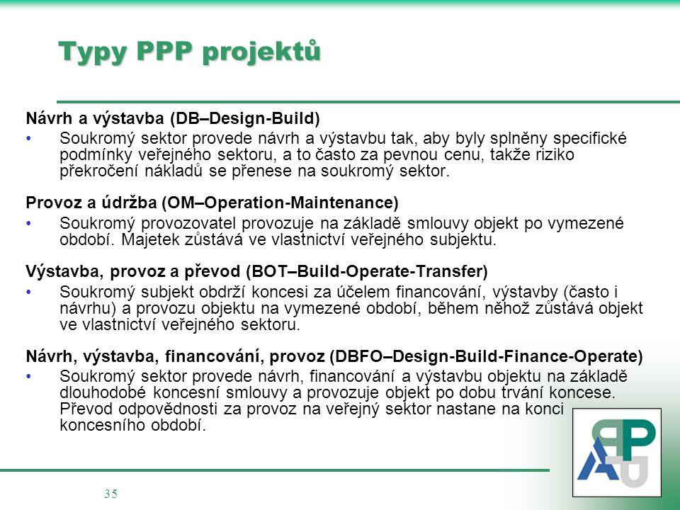 35 Typy PPP projektů Návrh a výstavba (DB–Design-Build) Soukromý sektor provede návrh a výstavbu tak, aby byly splněny specifické podmínky veřejného sektoru, a to často za pevnou cenu, takže riziko překročení nákladů se přenese na soukromý sektor.