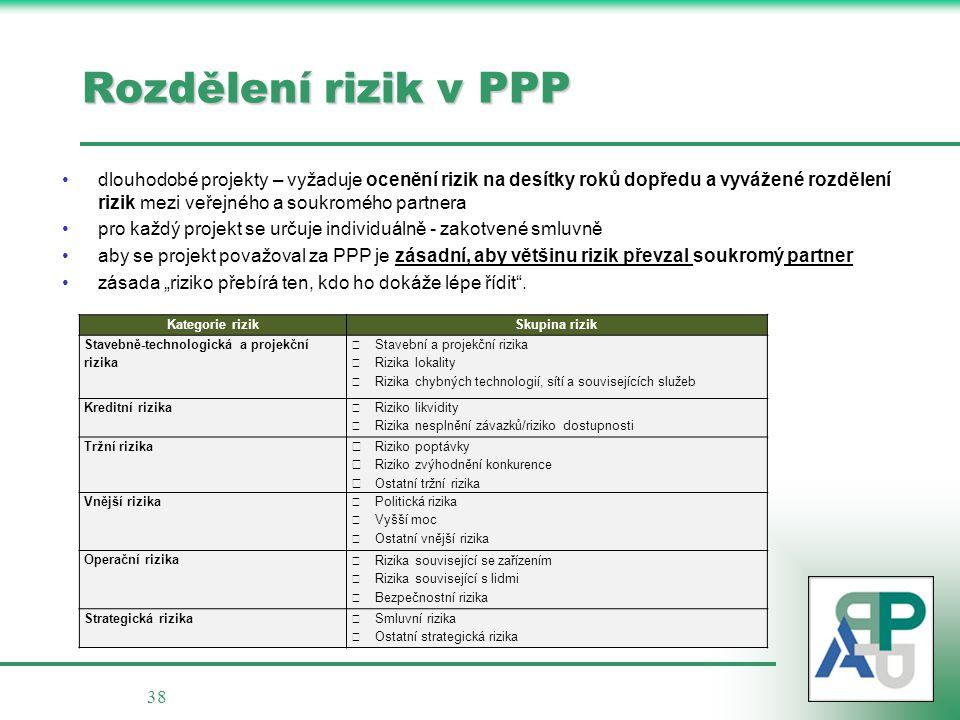 """38 Rozdělení rizik v PPP dlouhodobé projekty – vyžaduje ocenění rizik na desítky roků dopředu a vyvážené rozdělení rizik mezi veřejného a soukromého partnera pro každý projekt se určuje individuálně - zakotvené smluvně aby se projekt považoval za PPP je zásadní, aby většinu rizik převzal soukromý partner zásada """"riziko přebírá ten, kdo ho dokáže lépe řídit ."""