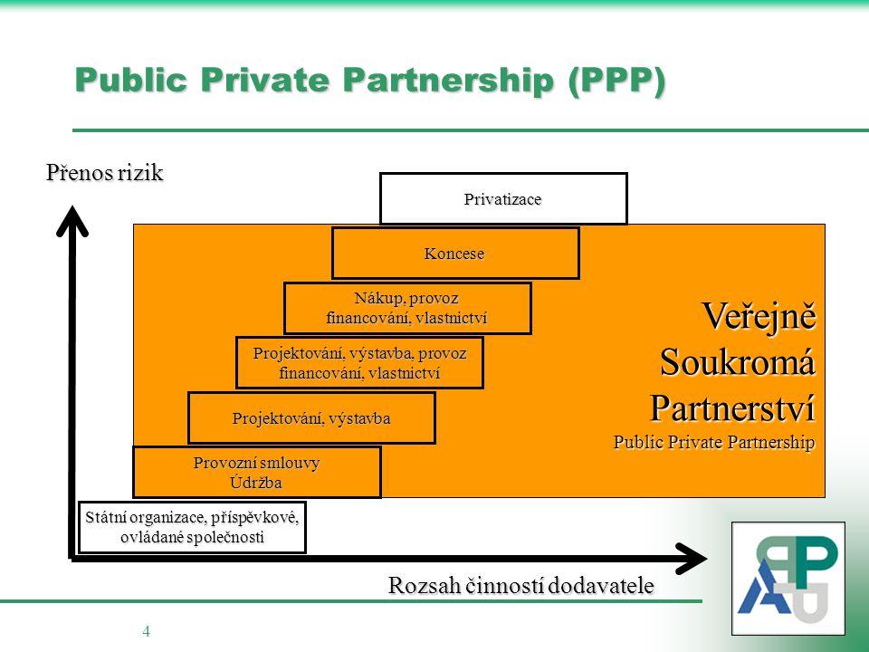 4 VeřejněSoukromáPartnerství Public Private Partnership Public Private Partnership (PPP) Rozsah činností dodavatele Přenos rizik Státní organizace, příspěvkové, ovládané společnosti Provozní smlouvy Údržba Projektování, výstavba Projektování, výstavba, provoz financování, vlastnictví Nákup, provoz financování, vlastnictví Koncese Privatizace