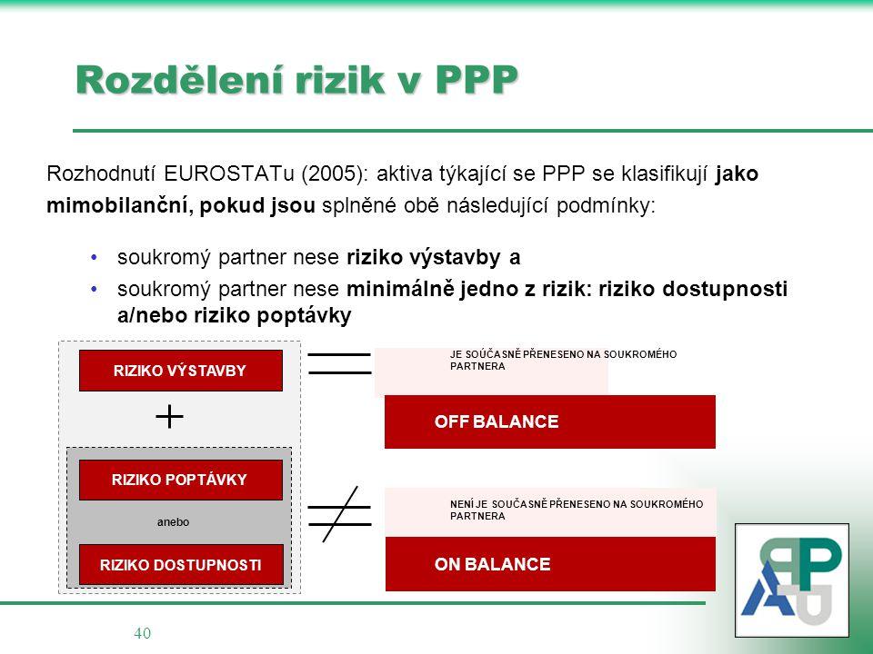 40 Rozdělení rizik v PPP Rozhodnutí EUROSTATu (2005): aktiva týkající se PPP se klasifikují jako mimobilanční, pokud jsou splněné obě následující podmínky: soukromý partner nese riziko výstavby a soukromý partner nese minimálně jedno z rizik: riziko dostupnosti a/nebo riziko poptávky RIZIKO POPTÁVKY RIZIKO DOSTUPNOSTI anebo RIZIKO VÝSTAVBY JE SOÚČASNĚ PŘENESENO NA SOUKROMÉHO PARTNERA OFF BALANCE ON BALANCE NENÍ JE SOUČASNĚ PŘENESENO NA SOUKROMÉHO PARTNERA