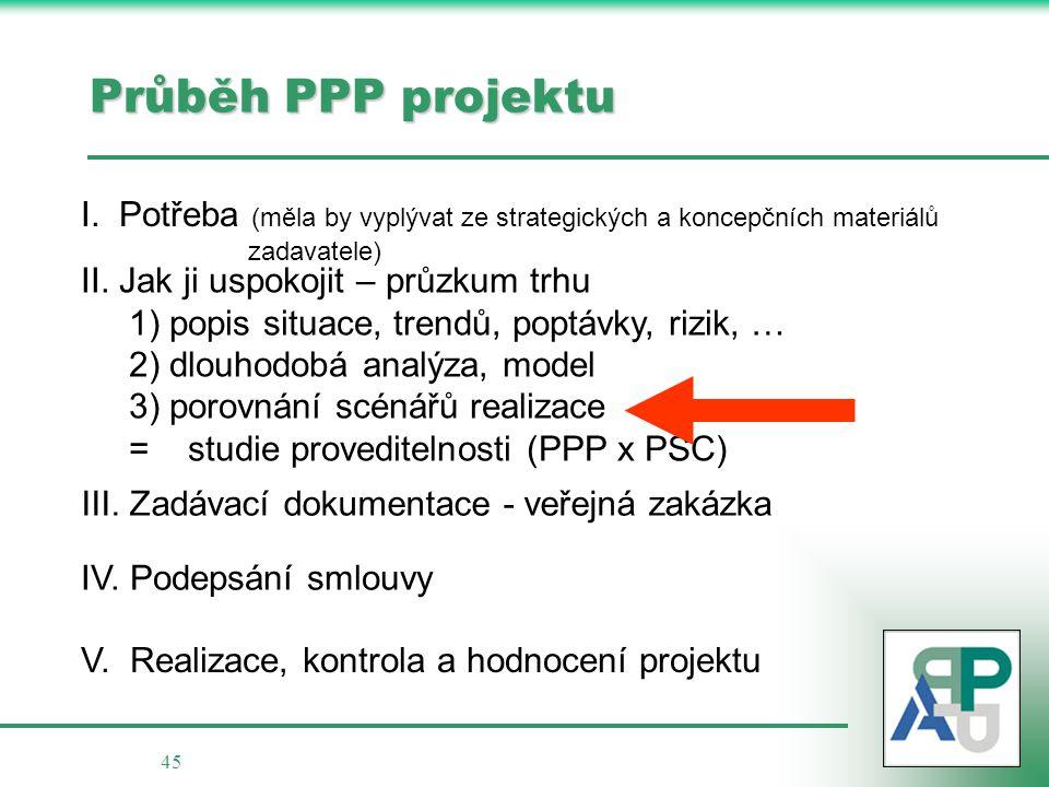 45 Průběh PPP projektu I.