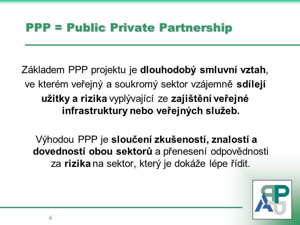 6 PPP = Public Private Partnership Základem PPP projektu je dlouhodobý smluvní vztah, ve kterém veřejný a soukromý sektor vzájemně sdílejí užitky a rizika vyplývající ze zajištění veřejné infrastruktury nebo veřejných služeb.