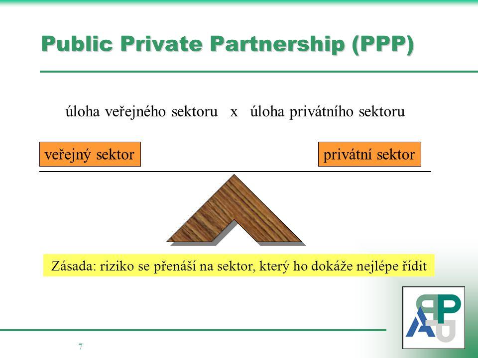 7 Public Private Partnership (PPP) úloha veřejného sektoru x úloha privátního sektoru privátní sektor Zásada: riziko se přenáší na sektor, který ho dokáže nejlépe řídit veřejný sektor