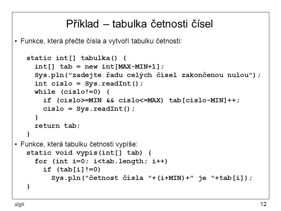 alg612 Příklad – tabulka četnosti čísel Funkce, která přečte čísla a vytvoří tabulku četnosti: static int[] tabulka() { int[] tab = new int[MAX-MIN+1]