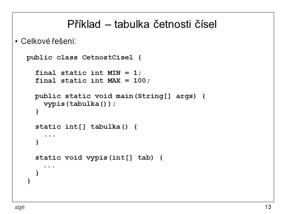 alg613 Příklad – tabulka četnosti čísel Celkové řešení: public class CetnostCisel { final static int MIN = 1; final static int MAX = 100; public stati