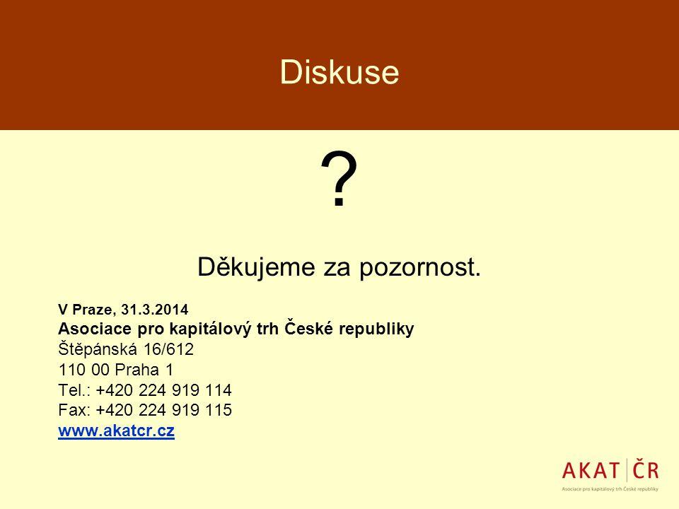 Diskuse ? Děkujeme za pozornost. V Praze, 31.3.2014 Asociace pro kapitálový trh České republiky Štěpánská 16/612 110 00 Praha 1 Tel.: +420 224 919 114