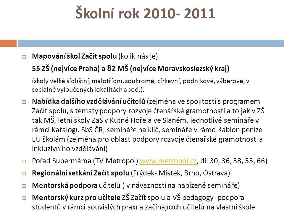 Školní rok 2010- 2011  Mapování škol Začít spolu (kolik nás je) 55 ZŠ (nejvíce Praha) a 8 2 MŠ (nejvíce Moravskoslezský kraj) (školy velké sídlištní,