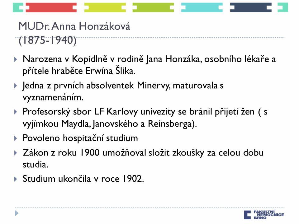 MUDr. Anna Honzáková (1875-1940)  Narozena v Kopidlně v rodině Jana Honzáka, osobního lékaře a přítele hraběte Erwína Šlika.  Jedna z prvních absolv