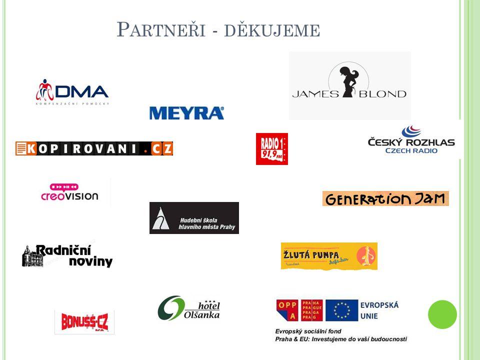 Evropský sociální fond Praha a EU: Investujeme do vaší budoucnosti P ŘÁNÍ