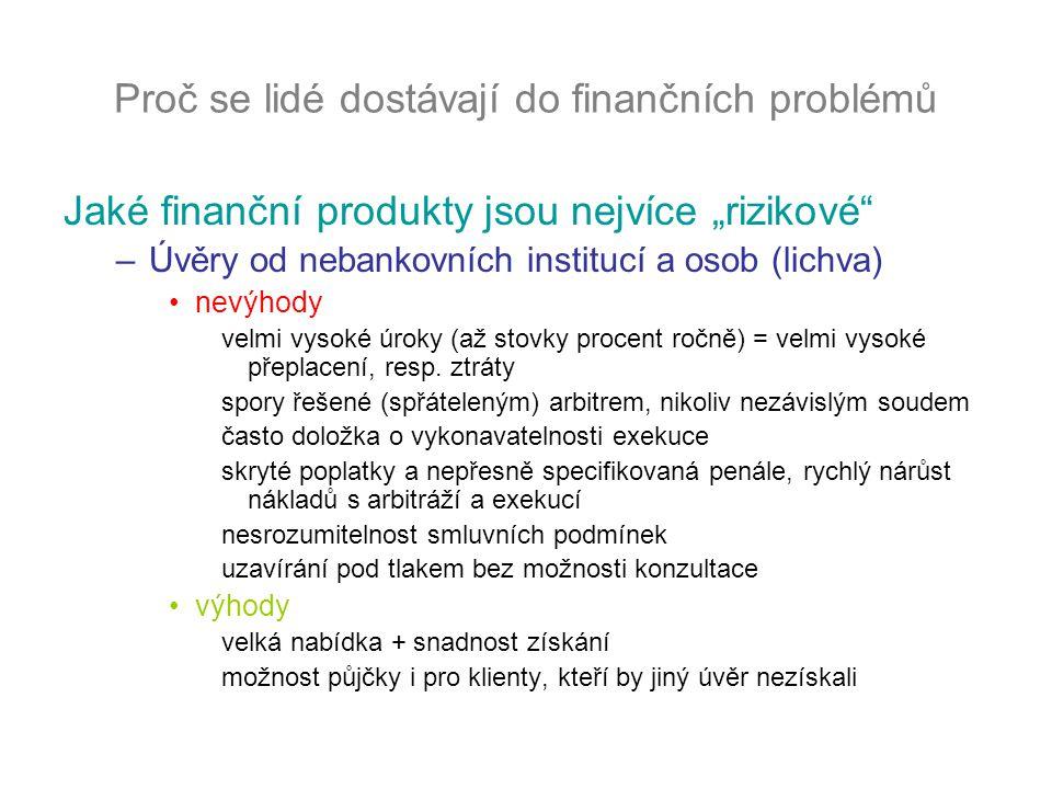 """Proč se lidé dostávají do finančních problémů Jaké finanční produkty jsou nejvíce """"rizikové –Úvěry od nebankovních institucí a osob (lichva) nevýhody velmi vysoké úroky (až stovky procent ročně) = velmi vysoké přeplacení, resp."""
