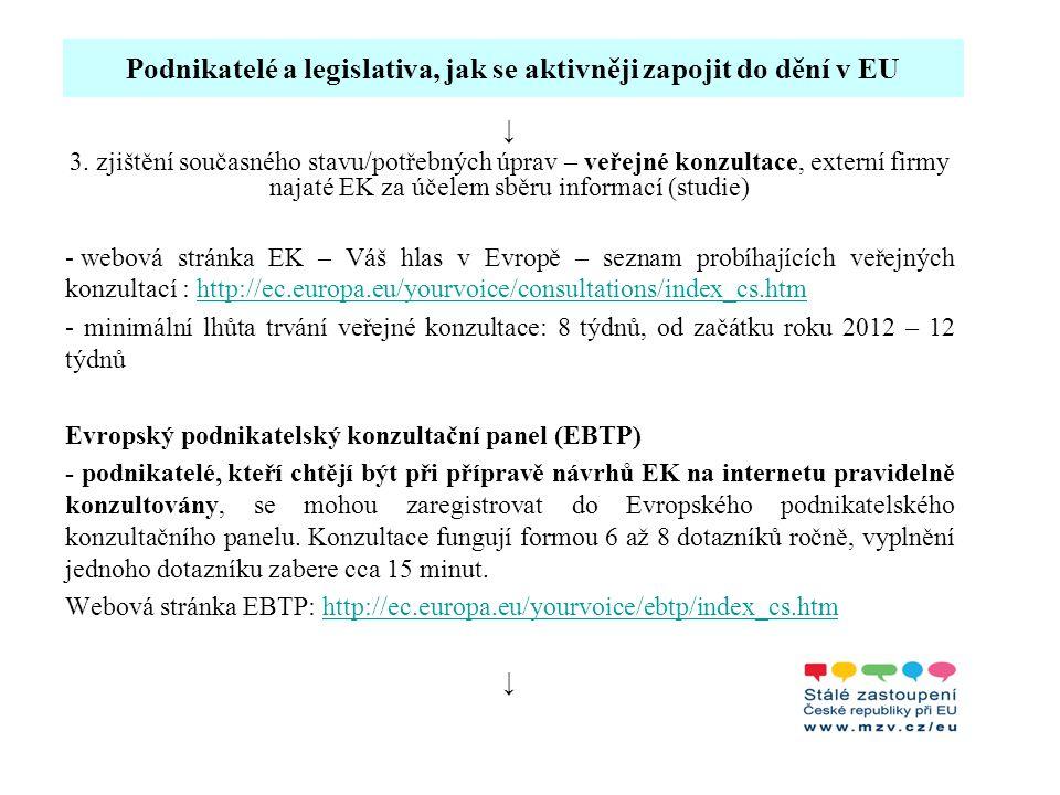 Podnikatelé a legislativa, jak se aktivněji zapojit do dění v EU ↓ 3. zjištění současného stavu/potřebných úprav – veřejné konzultace, externí firmy n