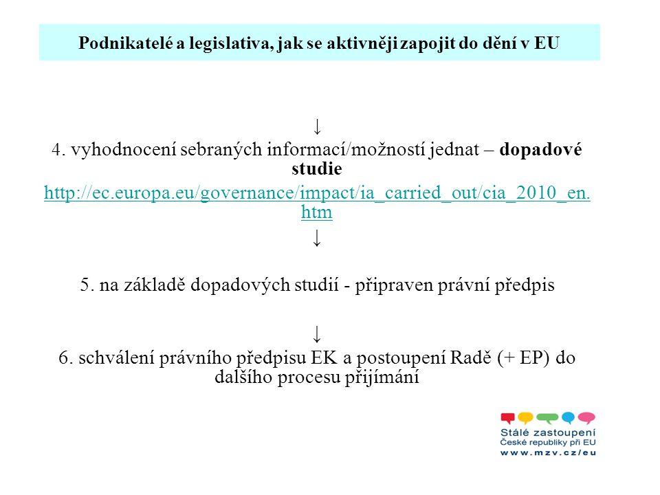 Podnikatelé a legislativa, jak se aktivněji zapojit do dění v EU ↓ 4. vyhodnocení sebraných informací/možností jednat – dopadové studie http://ec.euro