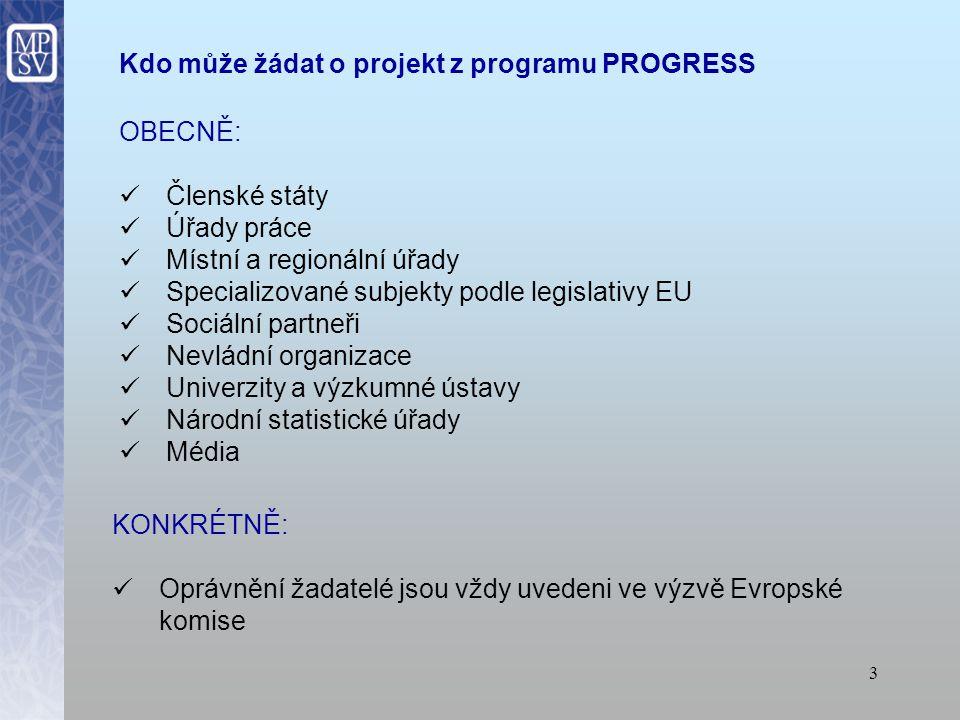 3 Kdo může žádat o projekt z programu PROGRESS OBECNĚ: Členské státy Úřady práce Místní a regionální úřady Specializované subjekty podle legislativy EU Sociální partneři Nevládní organizace Univerzity a výzkumné ústavy Národní statistické úřady Média KONKRÉTNĚ: Oprávnění žadatelé jsou vždy uvedeni ve výzvě Evropské komise