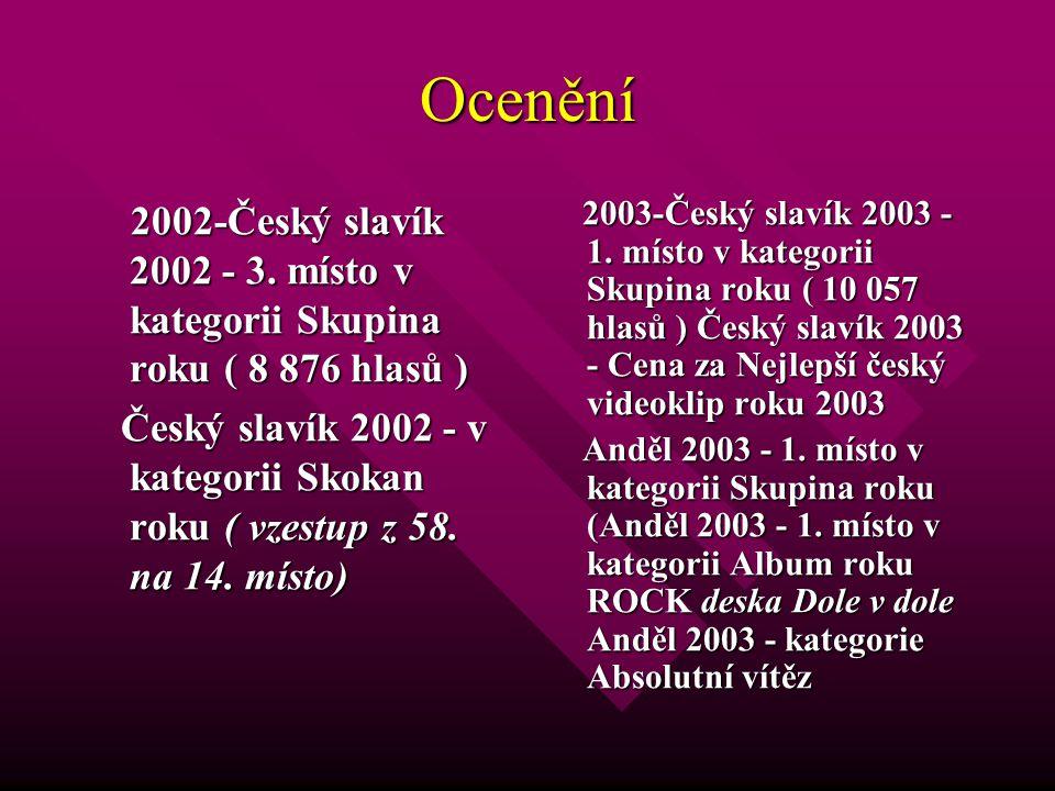 Ocenění 2002-Český slavík 2002 - 3. místo v kategorii Skupina roku ( 8 876 hlasů ) 2002-Český slavík 2002 - 3. místo v kategorii Skupina roku ( 8 876