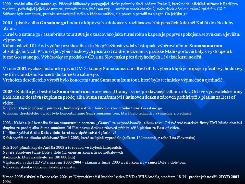 2000 - vydání alba Go satane go. Přičemž billboardy propagující desku pohnuly žlučí občanu Prahy 5, který podal oficiální stížnost k Radě pro reklamu,