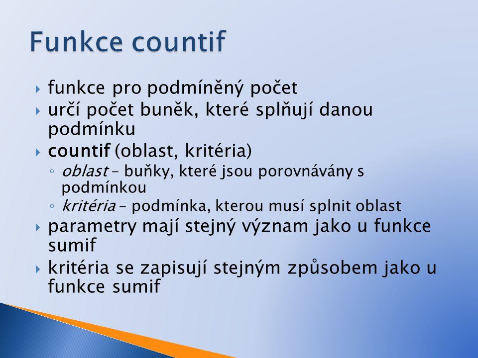  funkce pro podmíněný počet  určí počet buněk, které splňují danou podmínku  countif (oblast, kritéria) ◦ oblast – buňky, které jsou porovnávány s