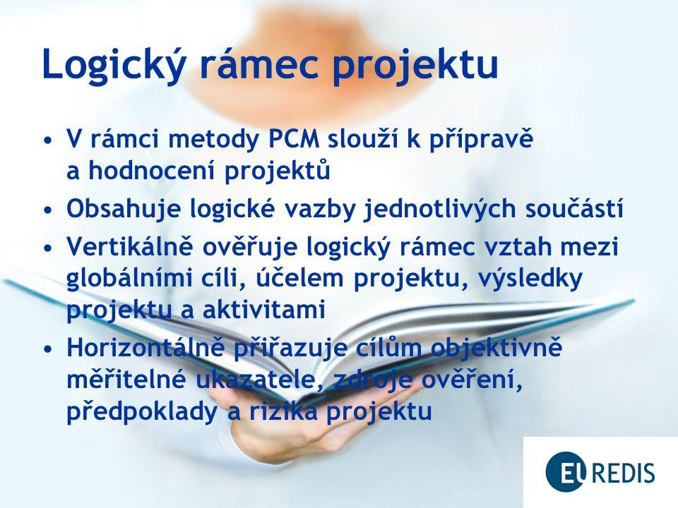 Logický rámec projektu V rámci metody PCM slouží k přípravě a hodnocení projektů Obsahuje logické vazby jednotlivých součástí Vertikálně ověřuje logický rámec vztah mezi globálními cíli, účelem projektu, výsledky projektu a aktivitami Horizontálně přiřazuje cílům objektivně měřitelné ukazatele, zdroje ověření, předpoklady a rizika projektu