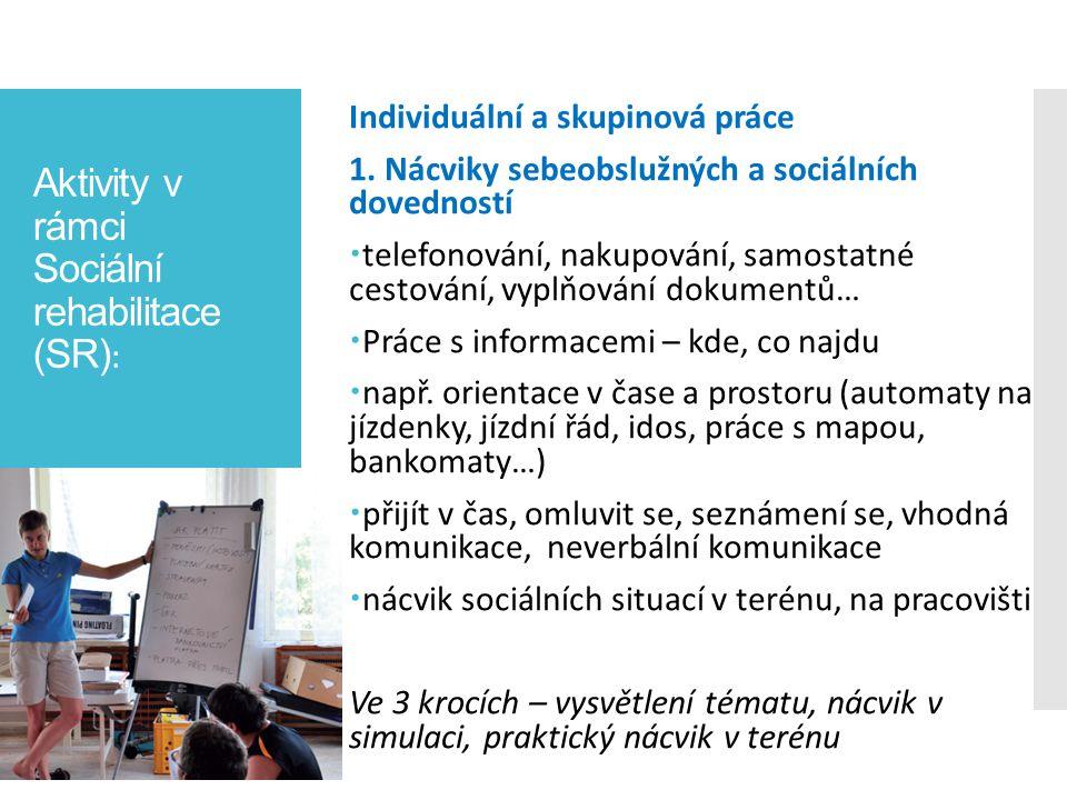 Aktivity v rámci Sociální rehabilitace (SR) : Individuální a skupinová práce 1. Nácviky sebeobslužných a sociálních dovedností  telefonování, nakupov