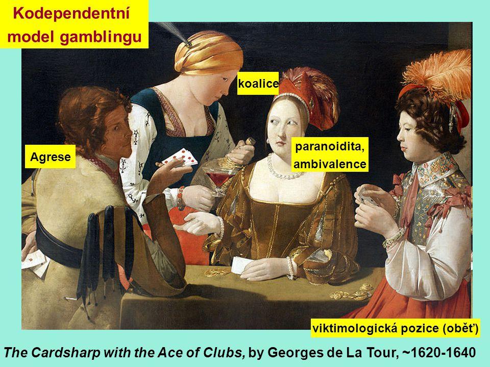 The Cardsharp with the Ace of Clubs, by Georges de La Tour, ~1620-1640 Agrese koalice paranoidita, ambivalence viktimologická pozice (oběť) Kodependen