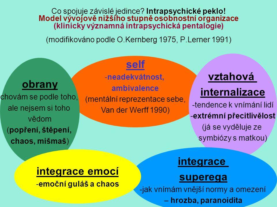 Co spojuje závislé jedince? Intrapsychické peklo! Model vývojově nižšího stupně osobnostní organizace (klinicky významná intrapsychická pentalogie) (m