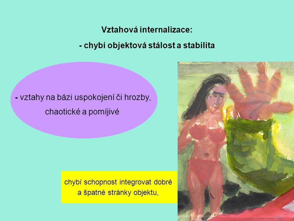 Vztahová internalizace: - chybí objektová stálost a stabilita - vztahy na bázi uspokojení či hrozby, chaotické a pomíjivé chybí schopnost integrovat d