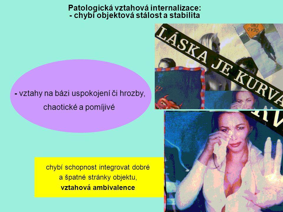 Patologická vztahová internalizace: - chybí objektová stálost a stabilita - vztahy na bázi uspokojení či hrozby, chaotické a pomíjivé chybí schopnost