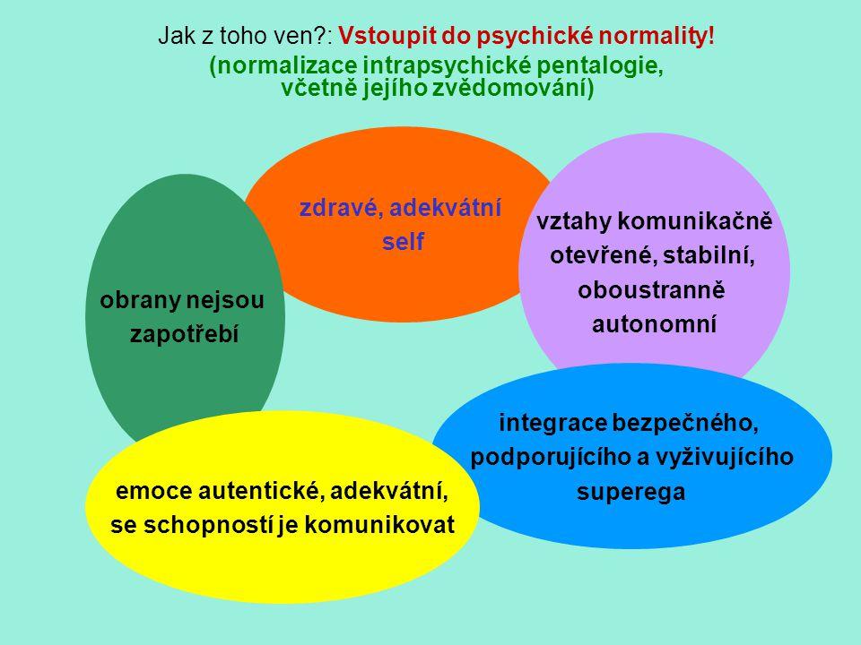 Jak z toho ven?: Vstoupit do psychické normality! (normalizace intrapsychické pentalogie, včetně jejího zvědomování) zdravé, adekvátní self obrany nej