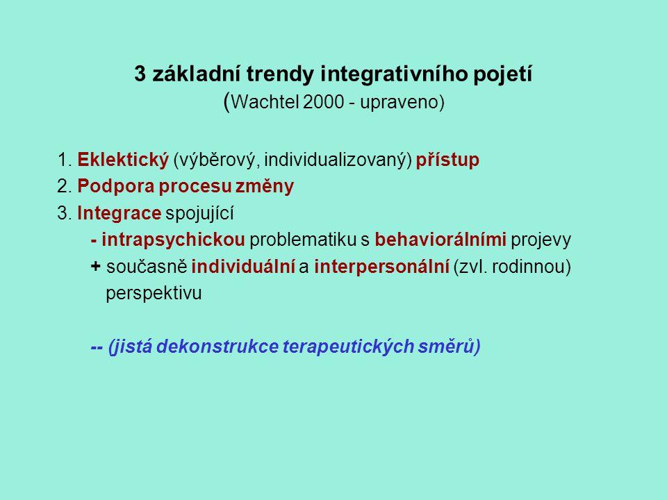 3 základní trendy integrativního pojetí ( Wachtel 2000 - upraveno) 1. Eklektický (výběrový, individualizovaný) přístup 2. Podpora procesu změny 3. Int