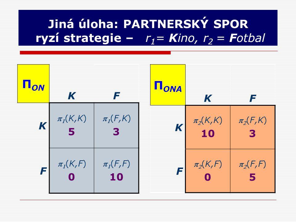 Jiná úloha: PARTNERSKÝ SPOR ryzí strategie – r 1 = Kino, r 2 = Fotbal Π ON KF K   (K,K) 5   (F,K) 3 F   (K,F) 0   (F,F) 10 Π ONA KF K   (K,K