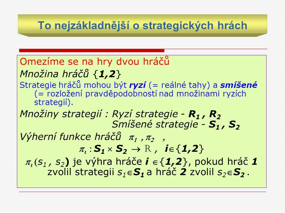 To nejzákladnější o strategických hrách Omezíme se na hry dvou hráčů Množina hráčů {1,2} Strategie hráčů mohou být ryzí (= reálné tahy) a smíšené (= rozložení pravděpodobností nad množinami ryzích strategií).